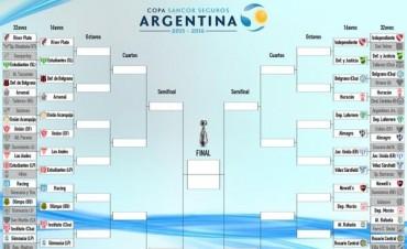 Así quedó el cuadro de 16avos. de la Copa Argentina