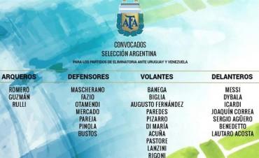 Sampaoli completó la lista de convocados a la Selección con cuatro jugadores locales