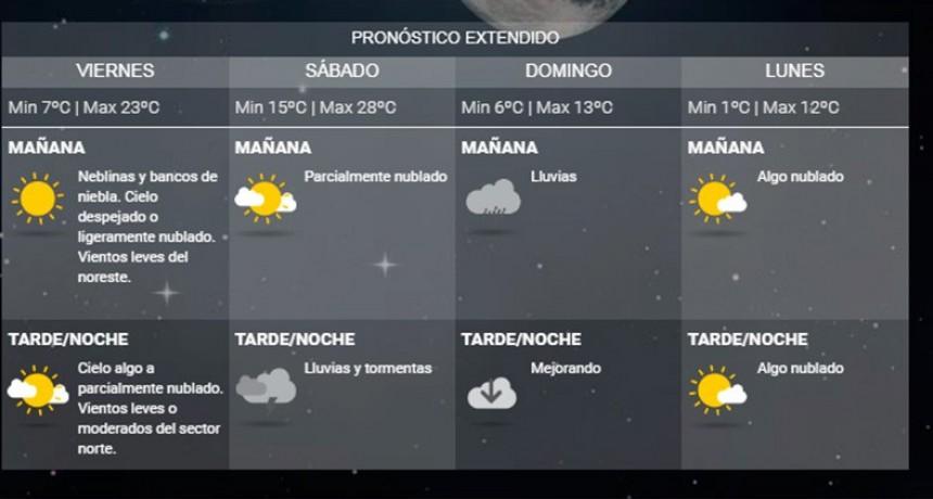 Alertan por fuertes vientos, lluvia y frío desde el sábado en Entre Ríos