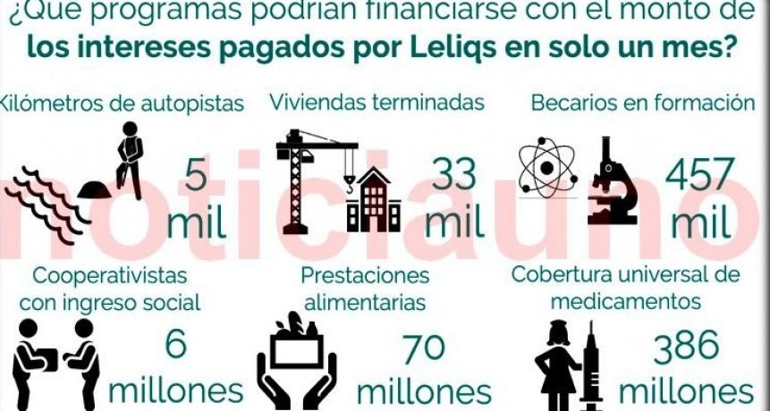 En qué podrían invertirse los 3.000 millones diarios que Macri le hace ganar a los bancos con las Leliqs