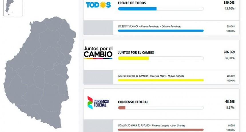 PASO: Los resultados en cada departamento con datos de las ciudades cabeceras