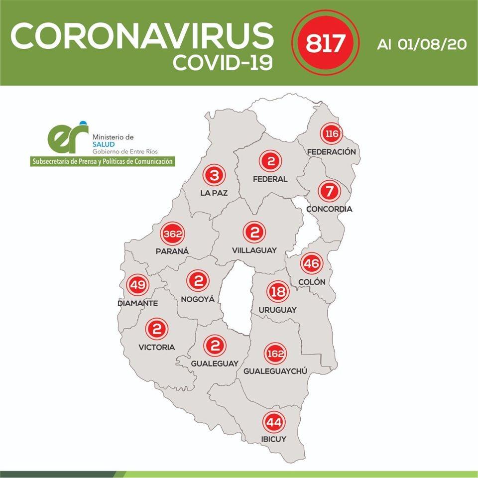Es oriundo de Federal un caso de Covid 19 en Parana
