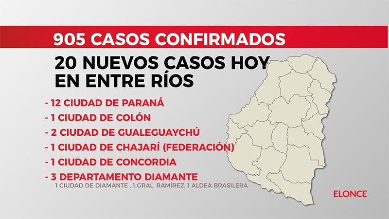 Confirmaron 20 casos de coronavirus en seis departamentos: 12 en Paraná