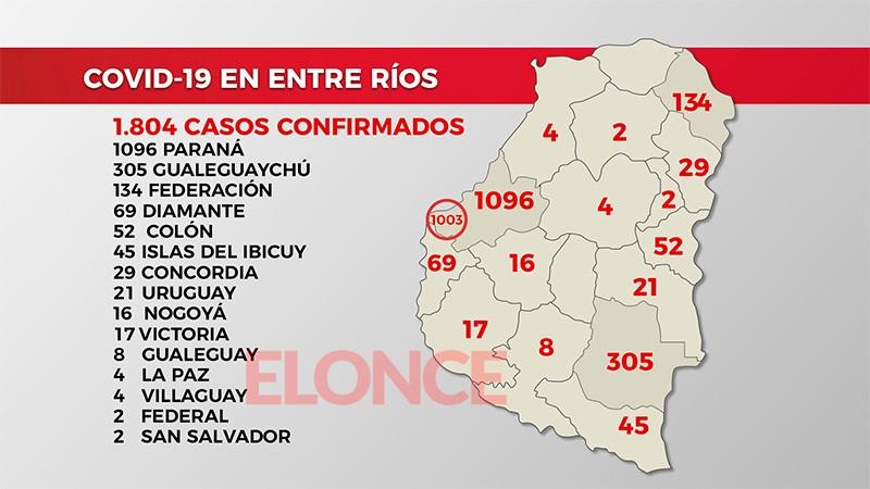 Confirmaron 41 nuevos casos de coronavirus en Entre Ríos: 32 son de Paraná
