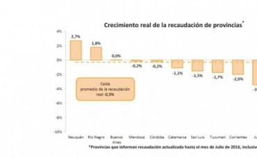 Entre Ríos está entre los distritos con peor recaudación