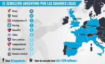 River y Boca, los nuevos semilleros de las grandes ligas de Europa