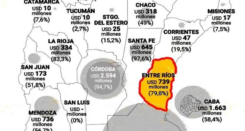 """Efecto crisis: el """"estrés"""" fiscal de las provincias por deudas en dólares"""