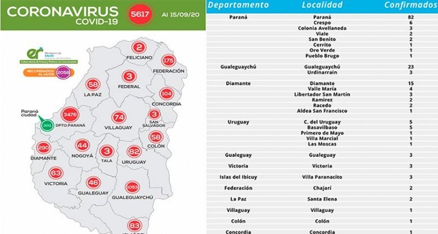 La distribución de los 180 casos de coronavirus: El detalle de las localidades