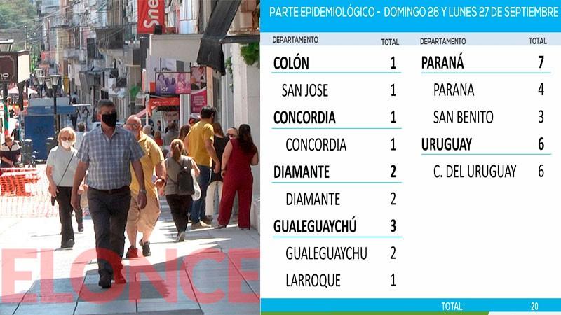 Reportaron 20 casos de coronavirus en Entre Ríos durante las últimas 48 horas