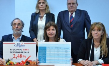Inflación medida por la oposición en  un 41,06% anual