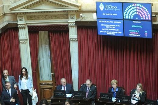 El Senado Nacional aprobó el presupuesto 2016