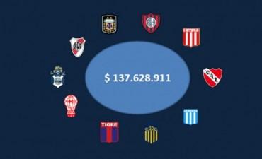 El listado de los clubes denunciados penalmente por la AFIP