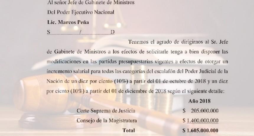 La Corte prevé otra suba salarial para judiciales: Llegaría al 40% en el año