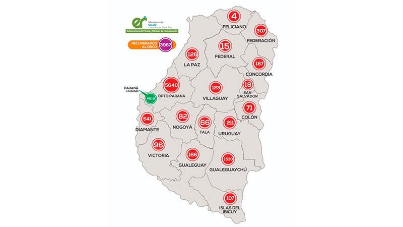 Reportaron 236 casos de coronavirus: departamento Paraná sumó 133 contagios