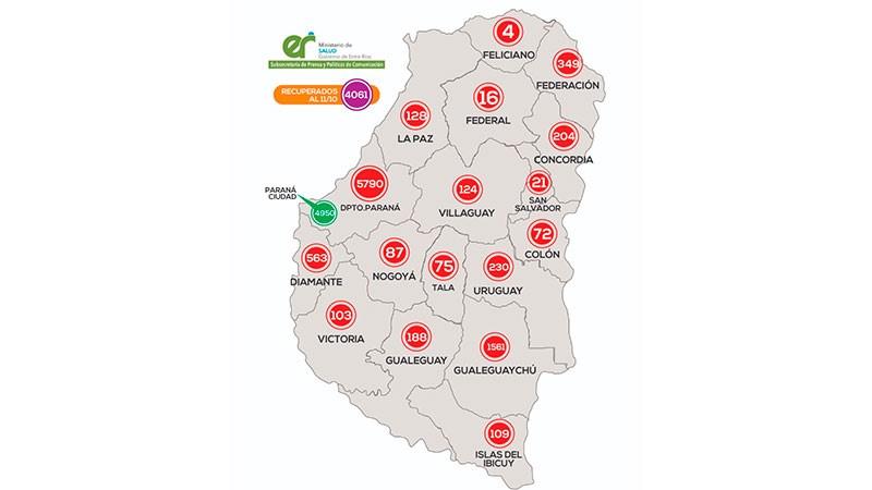 Se registraron 131 casos de covid en siete departamentos: Paraná sumó 92. En Federal se sumo un positivo mas
