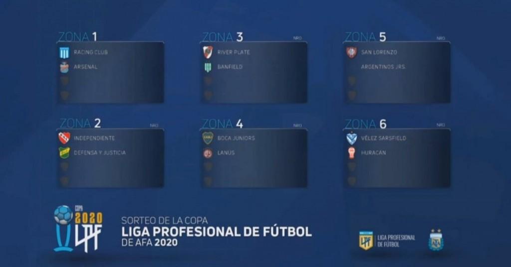 Se sorteó el nuevo torneo del fútbol argentino: a Boca le tocó el grupo más difícil y San Lorenzo recibió un guiño de la suerte