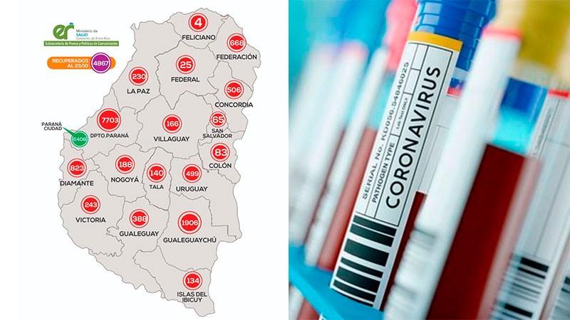 Reportaron 406 casos de coronavirus en 14 departamentos: Federal  sumó 3 mas