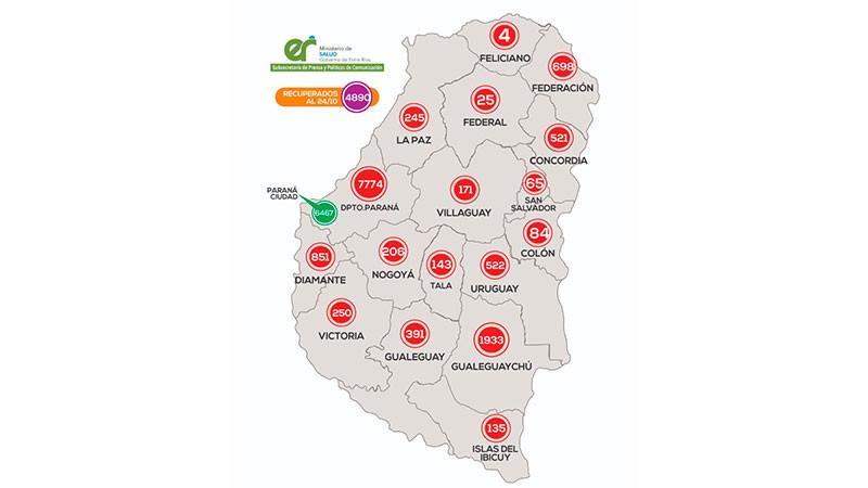 Reportaron 247 casos de coronavirus en Entre Ríos