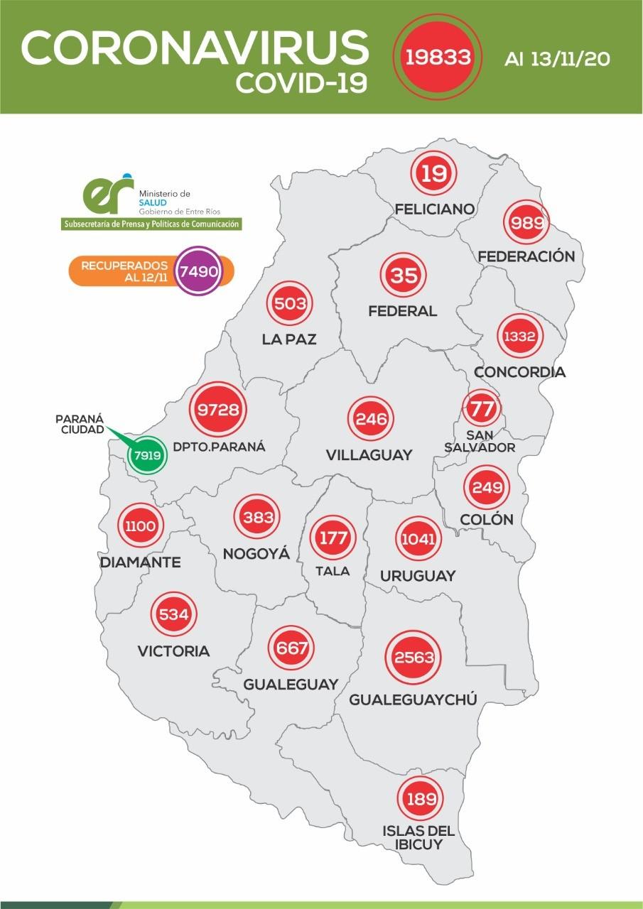 Reportaron 335 casos de coronavirus en quince departamentos: Federal con un positivo mas confirmado