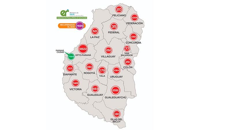Reportaron 313 casos de coronavirus y ya son más de 20.000 en la provincia