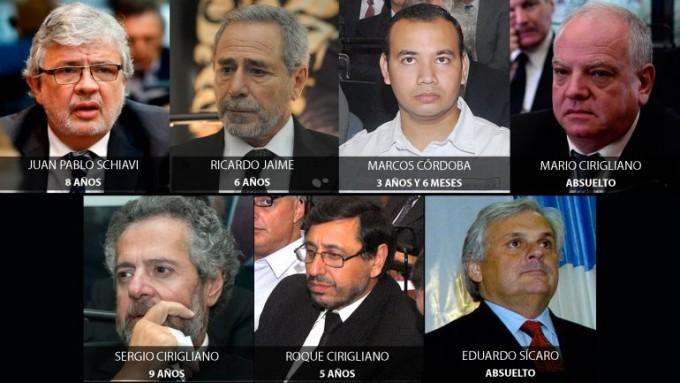 Veredicto en la tragedia de Once: ex funcionarios K irán a prisión
