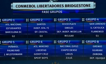 Se definieron los grupos para la Copa Libertadores 2017