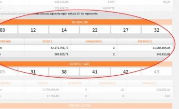 Entrerriano ganó más de 30 millones de pesos en el Quini 6