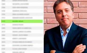 Nicolás Dujovne: el ministro que cuestionó el empleo público trabaja en el Senado