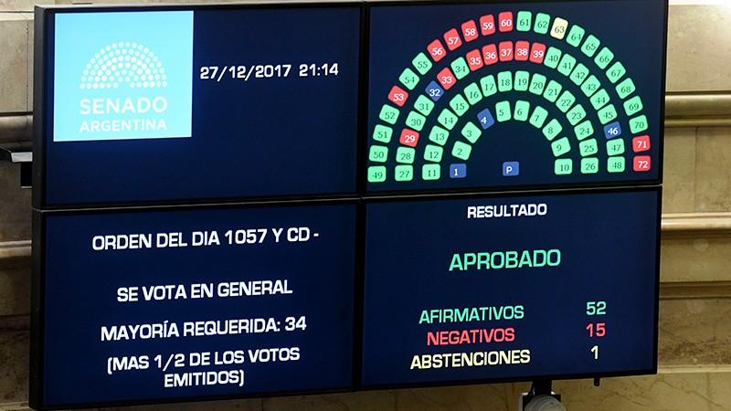 Los puntos principales de la reforma tributaria que el Senado convirtió en ley