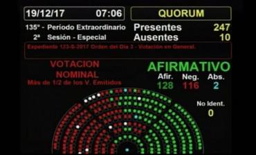 Reforma previsional: Diputados aprobó la ley tras 12 horas de debate y una jornada cargada de violencia