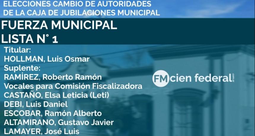 Elecciones de Cambio de Autoridades de la Caja de Jubilaciones y Pensiones Municipal